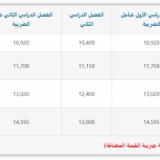 مدارس الرواد العالمية في الرياض