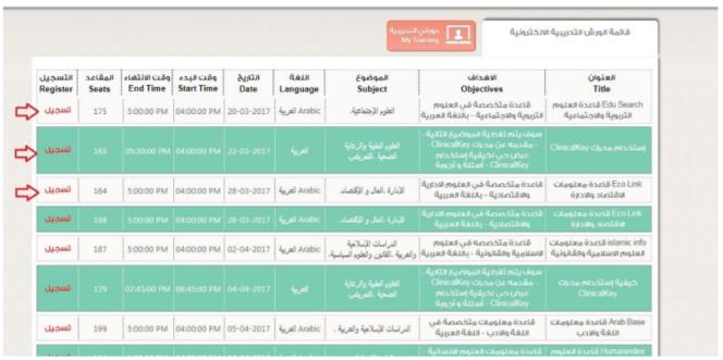 المكتبه الرقميه السعودية