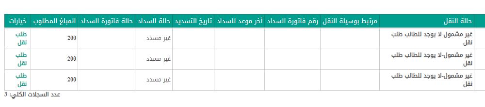 اهداف النقل المدرسي - دليل مدارس السعودية